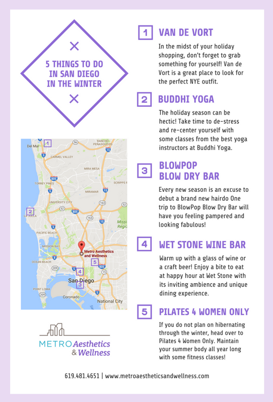 Things to do in San Diego in the Winter